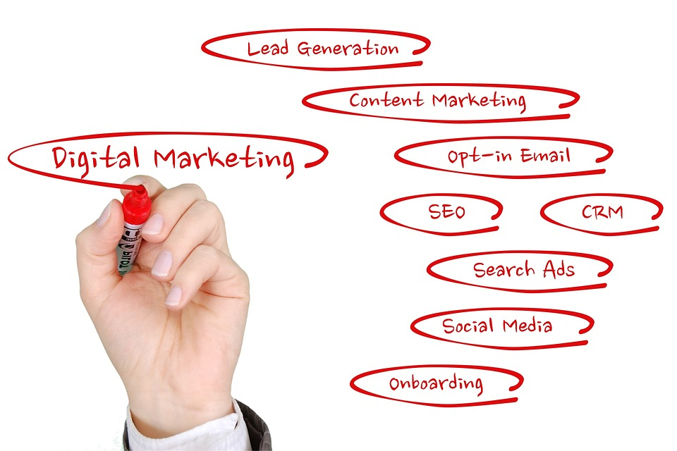 Benefits of Outsourcing Digital Marketing
